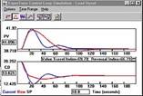 Performance Summary Software