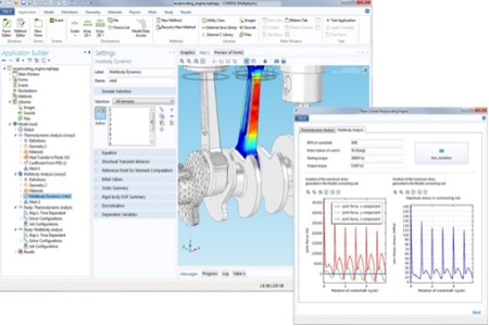 COMSOL Multiphysics 50 And The Application Builder