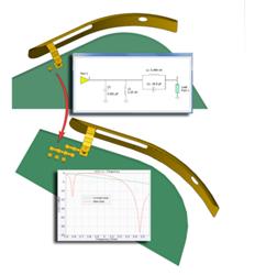 Antenna Design Workflow Webinar