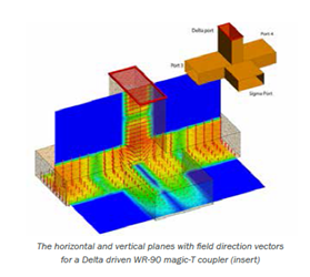 Waveguide Applications