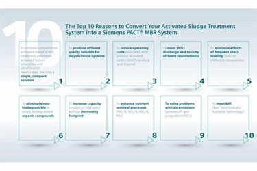 The Top 10 Reasons To Convert Your Activated Sludge Treatment System Into A Siemens PACT® MBR System