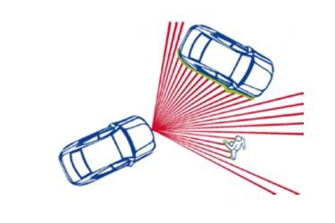 A LiDAR Designer's Guide To Sensor Technologies For Automotive/Mobility Systems