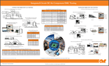 IC's And Component EMC Testing Poster