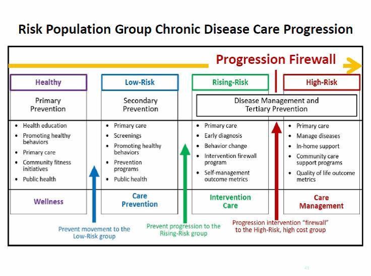 Lifestyle diseases statistics australia