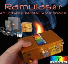 Adjustable Power Raman Laser: Ramulaser™