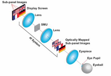 VR-eyestrain