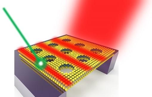 Photonics Online: Display components,optical components