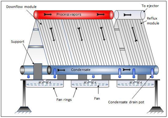 Developments In Heat Transfer Technology Can Improve