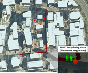 Simulation Of Beamforming By Massive MIMO Antennas In Dense Urban Environments