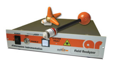 Laser Powered Field Analyzers: FA7000 Series