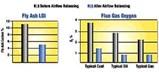 Combustion Airflow Balancing