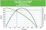 Energy Savings In Water And Wastewater Systems