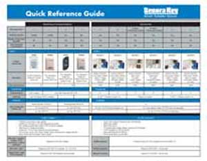 Secura Key Develops Quick Reference Guide For Resellers And Customers