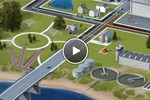 Wastewater Network Planning and Design