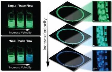 microfluidic-data