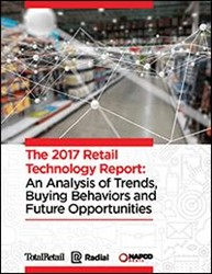 Retail Trends And Buying Behaviors