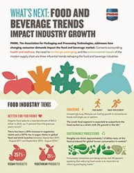 Rise In Consumer Health And Sustainability Concerns Drives Food And Beverage Trends