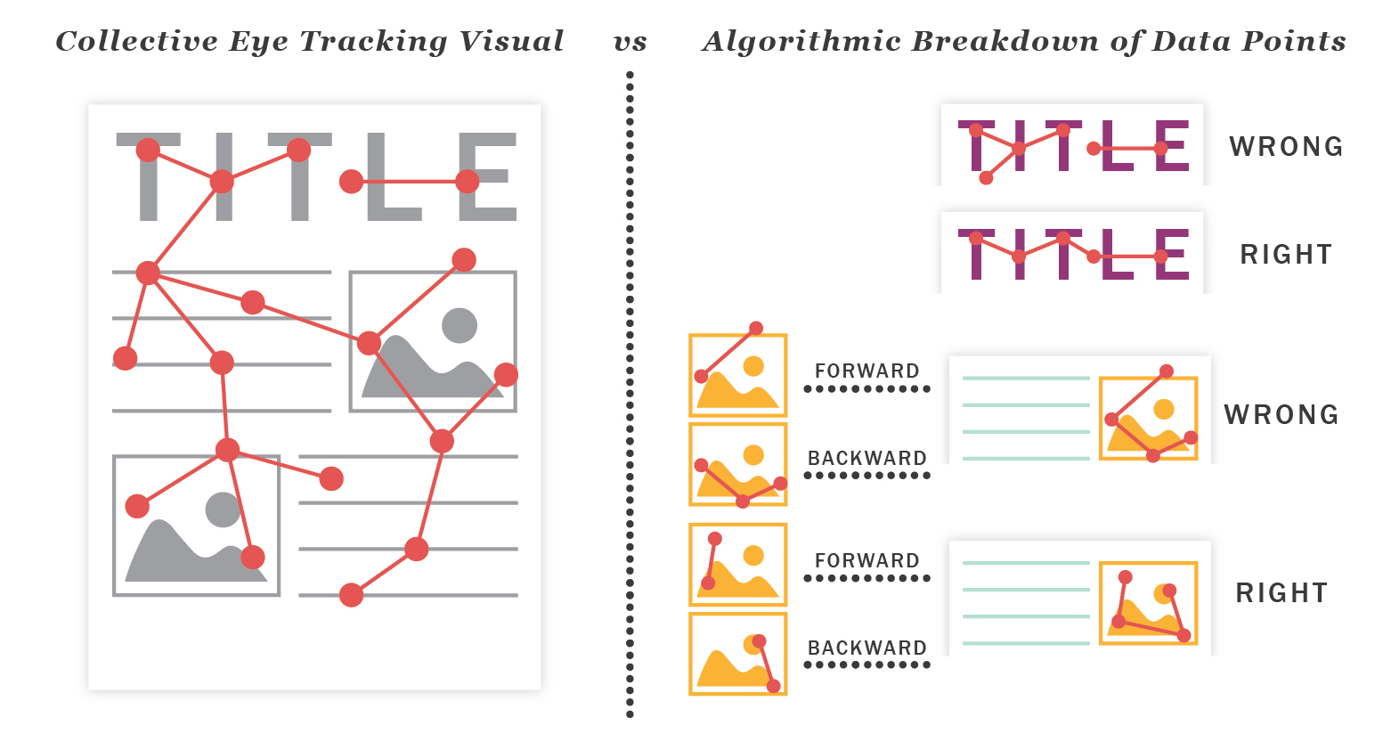 eye tracking in usability evaluation What makes the laboratory special is its three cutting-edge eye-tracking systems   assessing usability criteria – for example, for evaluating marketing measures.