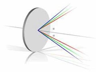 High-Power Laser Mirrors Reflect Three Wavelengths