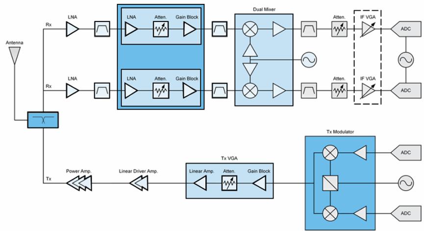 qorvo block diagram reduction calculator block diagram reduction matlab #11