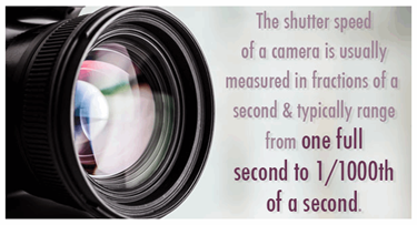 High Speed Cameras: Fast As Lightning