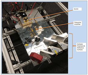 Laser Beam Diagnostics In GHz Applications