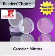Gaussian Mirrors
