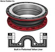 Series 700 Teflon Lined Expansion Joints