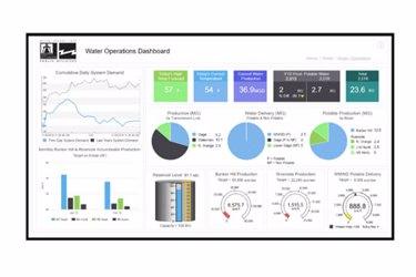 Digital-Transformation-Drives-Operational-Efficiency-at-Riverside-Public-Utilities-2
