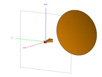 Modeling A Horn-Fed Reflector Antenna In FEKO