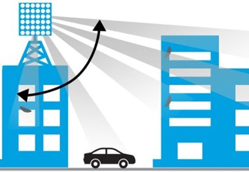 Massive MIMO Solutions For 5G
