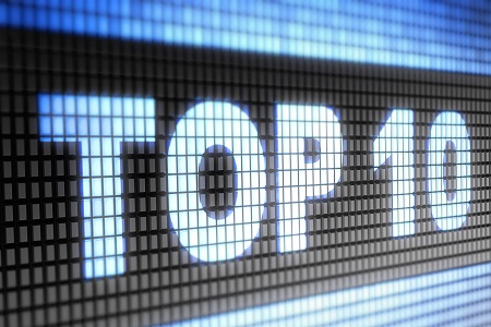 Counting Down FDA's Top Drug GMP Inspection Citations In