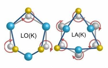 phonons-1-2