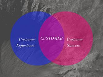 Customer Success & Experience