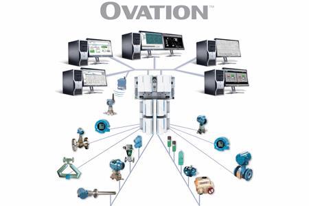 Ovation Control System
