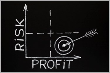 BSM-Risk-Reward
