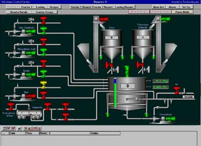 Wincc Hmi Offers Easier Manufacturing Integration