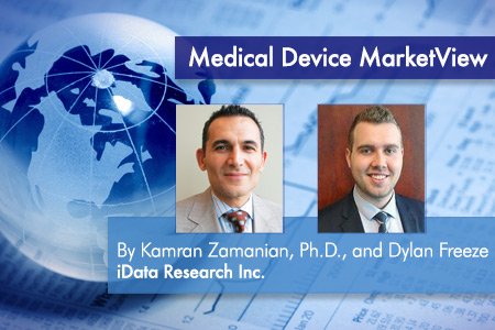 US Orthopedic Trauma Device Market To Exceed 8 Billion By 2020