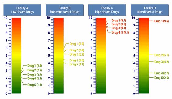 Ade Toxicity Figure3