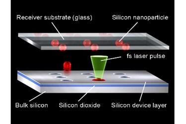 nanospheres.jpg