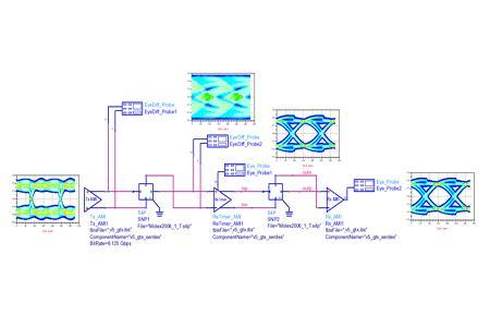 Agilent Technologies Introduces Electrical Retimer Solution