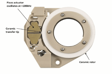 The Right Piezo Transducers, Actuators, And Motor Drive Solutions For Medical Engineering