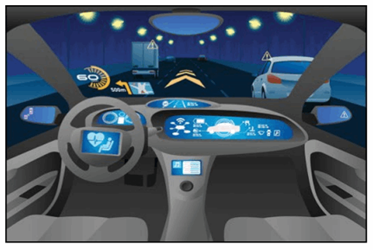 Instruments For Vehicular Information Display And Interface Applications
