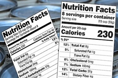 Implementing The New Nutrition Label: Challenges, Uncertainties, And Opportunities
