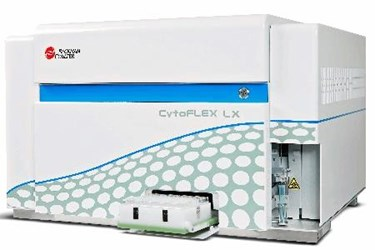 CytoFLEX