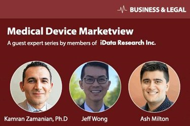 medical device market view