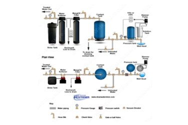 need a system of a water well diagram clean water systems expands well water treatment diagram service  well water treatment diagram service