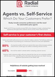 Agents Or Automation: Here's What Your Customers Told Us
