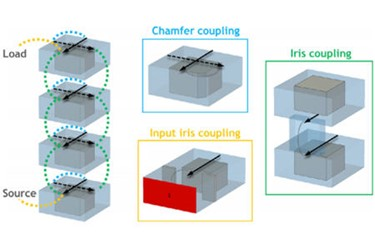 Designing A Compact Ridged Waveguide Filter With CST Filter Designer 3D