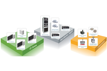 Cleanroom Enviro Contamination Monitoring